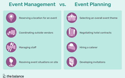 event management vs. event planning - comparing services